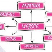 internet-reklamiranje