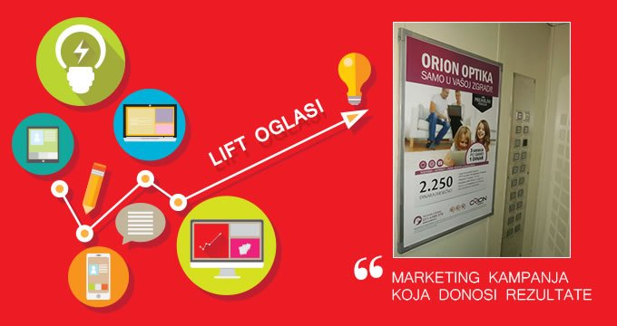 marketing-kampanja-u-liftu