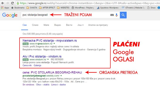 google-oglasi